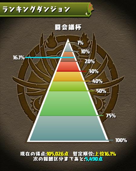 のっちの闘会議杯 16%