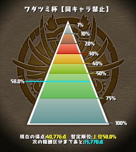 ワダツミ杯 覚醒サクヤパ 上位58%