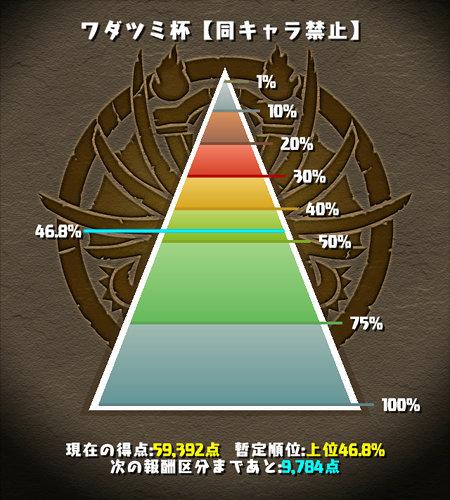 ワダツミ杯 覚醒サクヤパ 上位46%