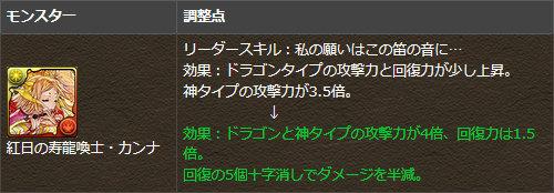 紅日の寿龍喚士・カンナのリーダースキルを調整