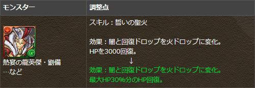 スキル「誓いの聖火」を調整!