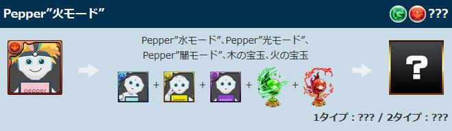 """Pepper""""火モード""""の究極進化"""