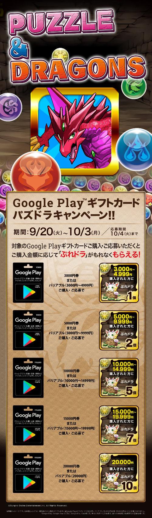 GooglePlayギフトカード購入でぷれドラゲット