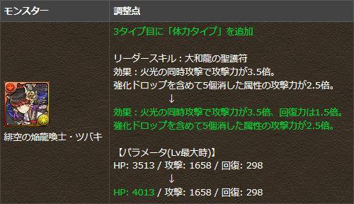 「緋空の焔龍喚士・ツバキ」がパワーアップ!