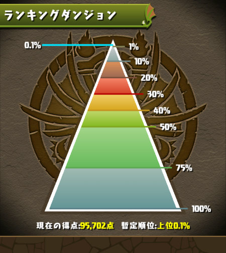 みずのんは0.1%
