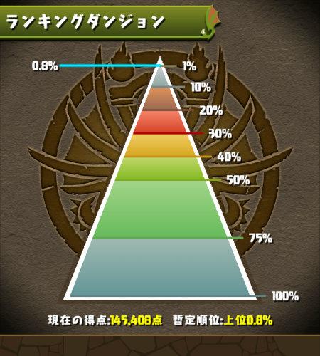 みずのんのヘラ杯 0.8%