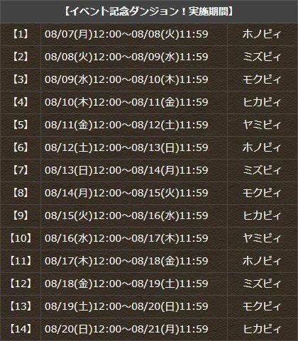 イベント記念ダンジョン スケジュール