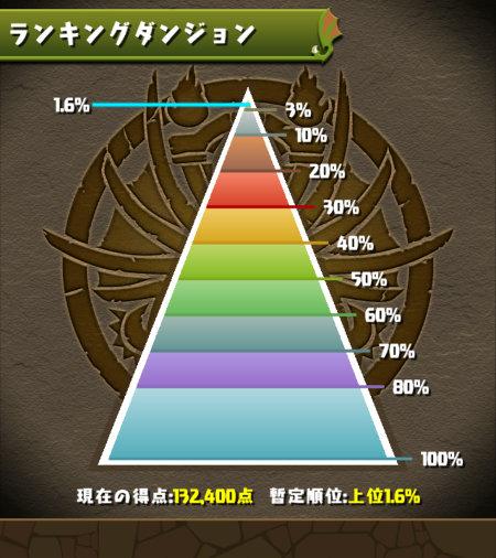みずのんのクラジュ杯 1.6%