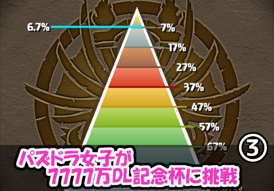 パズドラ女子がランキングダンジョン「全世界7777DL記念杯」に挑戦③