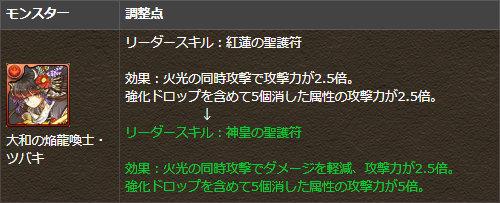 「大和の焔龍喚士・ツバキ」のリーダースキルを変更
