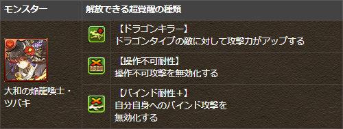 「大和の焔龍喚士・ツバキ」が「レベル限界突破」&「超覚醒」に対応