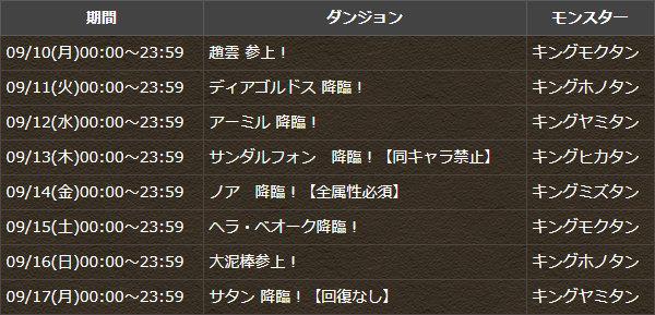 対象降臨ダンジョンの超地獄級に必ず「キングタン」が出現!!2