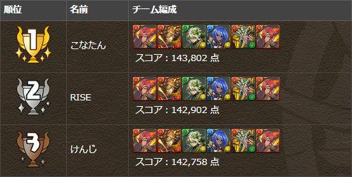 異刻の黒龍喚士・ソニア杯 トップ3