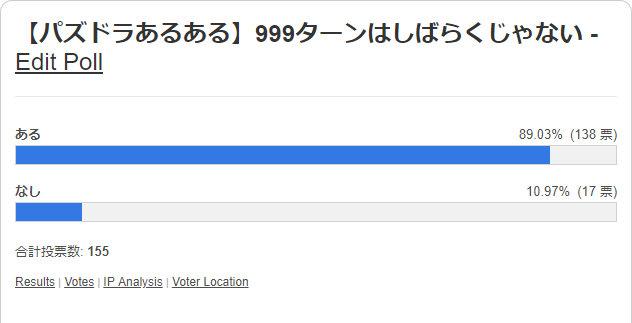 999ターンはしばらくじゃない 投票結果棒グラフ