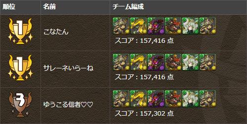 山本Pランク888記念杯【落ちコンなし】 トップ3