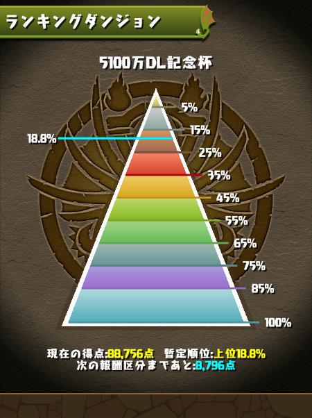 5100万DL記念杯 18%にランクイン