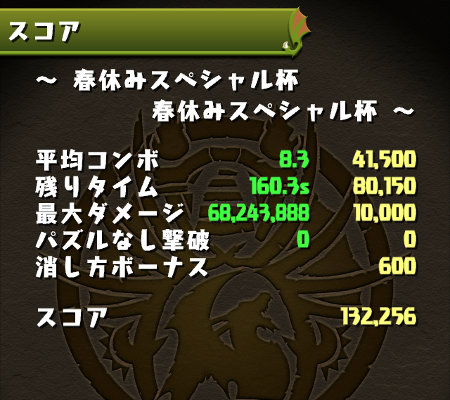 春休みスペシャル杯 13万2000点