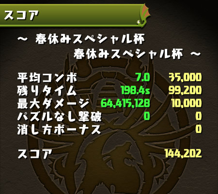 春休みスペシャル杯 14万4000点