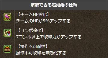 ★「憩いの玩龍喚士・コットン」はレベル限界突破可能、超覚醒に対応しています。