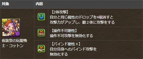 「仮装祭の玩龍喚士・コットン」がレベル限界突破&超覚醒に対応