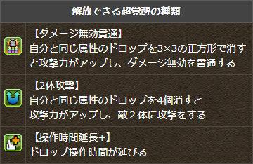 「風華の茨龍姫・ファマ」はレベル限界突破可能、超覚醒に対応しています。