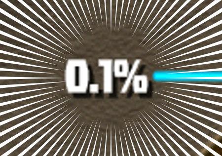 0.1% 集中線