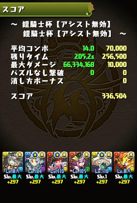 鎧騎士杯 33万6000点