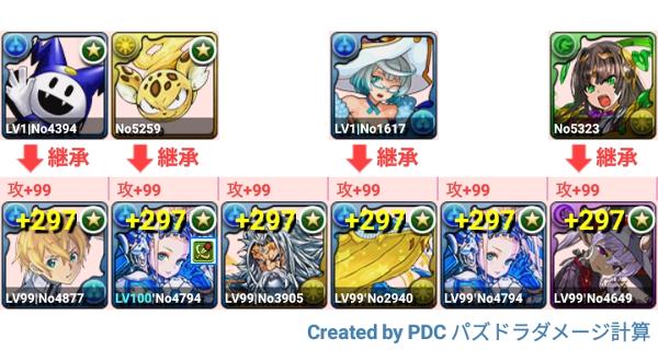 富士見ファンタジア 地獄級/超地獄級 ソロ周回パ