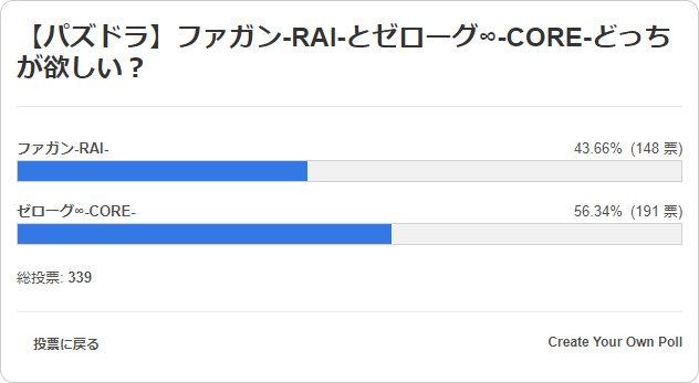 ファガン-RAI-とゼローグ∞-CORE-どっちが欲しい? 投票結果棒グラフ