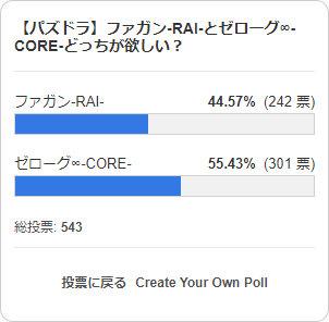 ファガン-RAI-とゼローグ∞-CORE-どっちが欲しい?