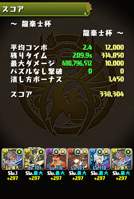 龍楽士杯 33万8000点