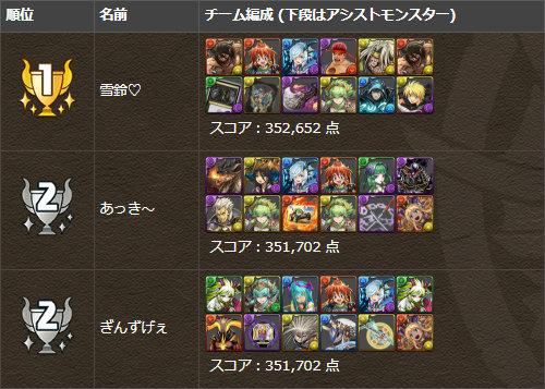 龍楽士杯 トップ3