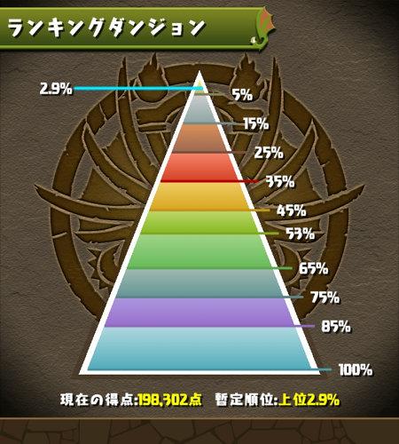 5300万DL記念杯 2.9%にラインナップ