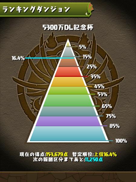 5300万DL記念杯 16%にランクイン