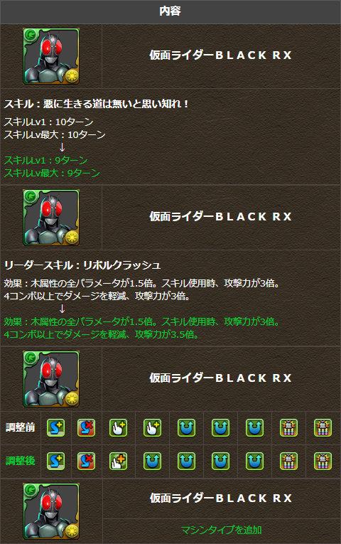 仮面ライダーブラックRXの強化内容