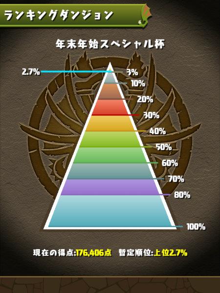 年末年始スペシャル杯 2.7%にランクイン