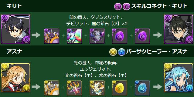 新たな進化形態が追加されるキャラクター1