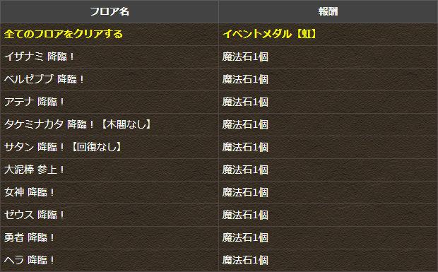 降臨クエスト!2012~2013