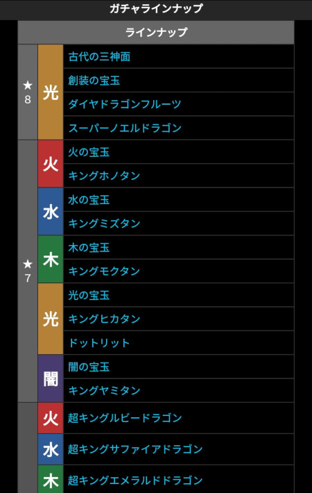 8周年記念厳選カーニバルラインナップ1