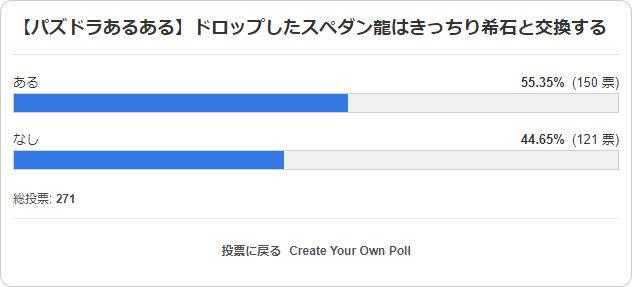 ドロップしたスペダン龍はきっちり希石と交換する 投票結果棒グラフ