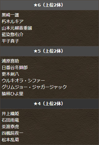 対象キャラクターリスト