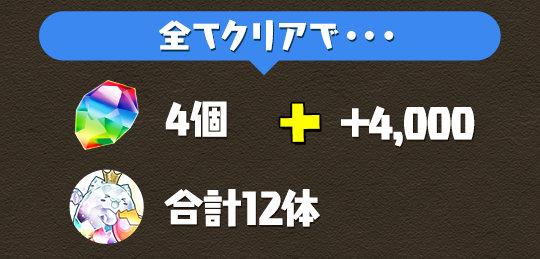 「3人でワイワイ」にラッシュダンジョンが登場!