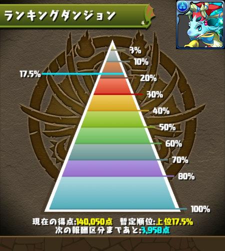 賢玉杯 17.5%にランクイン