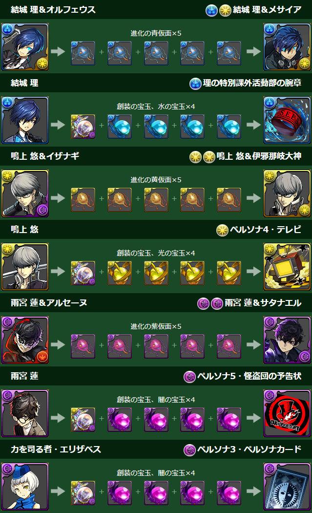 新たな進化が追加されるキャラクター1