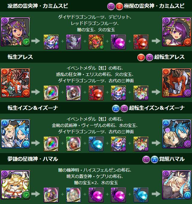 新たな進化形態が追加されるモンスター1