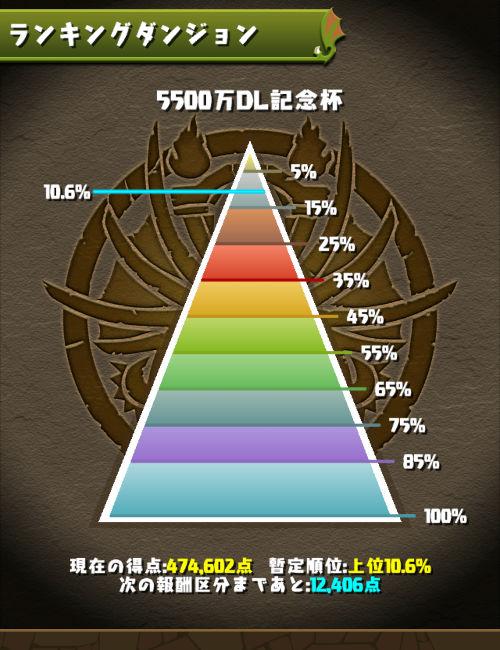 5500万DL記念杯 10%台にランクイン