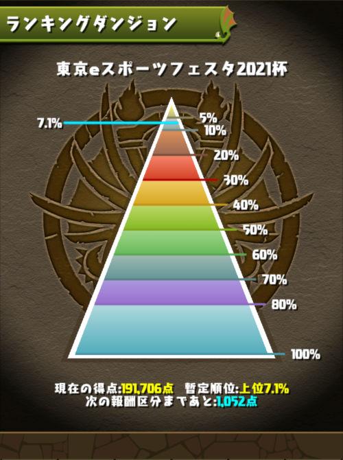 東京eスポーツフェスタ2021杯 7,1%にランクイン