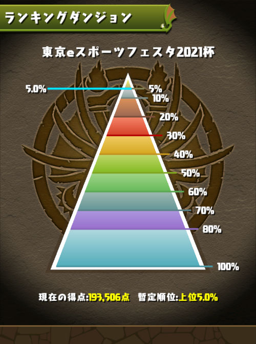 東京eスポーツフェスタ2021杯 5%で王冠ギリ滑り込み