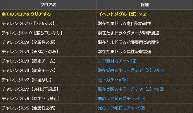 2月のクエスト 上級者向け【2】