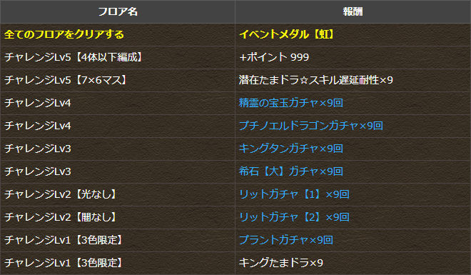 2月のクエスト 初級者向け【2】